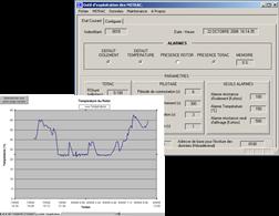 mitrac_mesure_logiciel_courbe_controle_surveillance_rotor_electrique_centrale_energie_france_europe